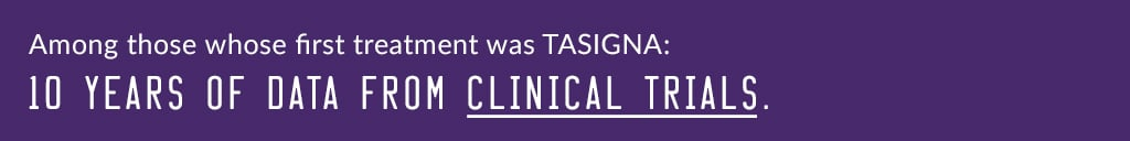Among those whose first treatment was TASIGNA: 10 years of data from clinical trials